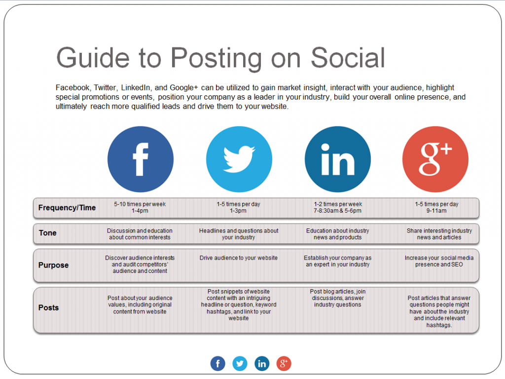 20150318 Guide to Posting on Social - IMG