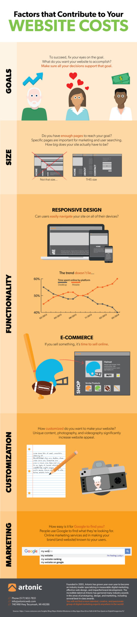 website-cost-infographic-980