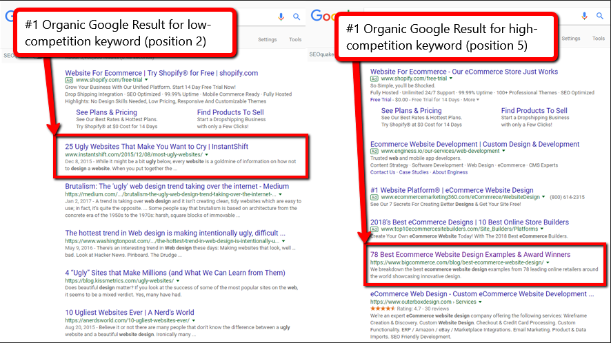 Comparison of two search result pages on Google.