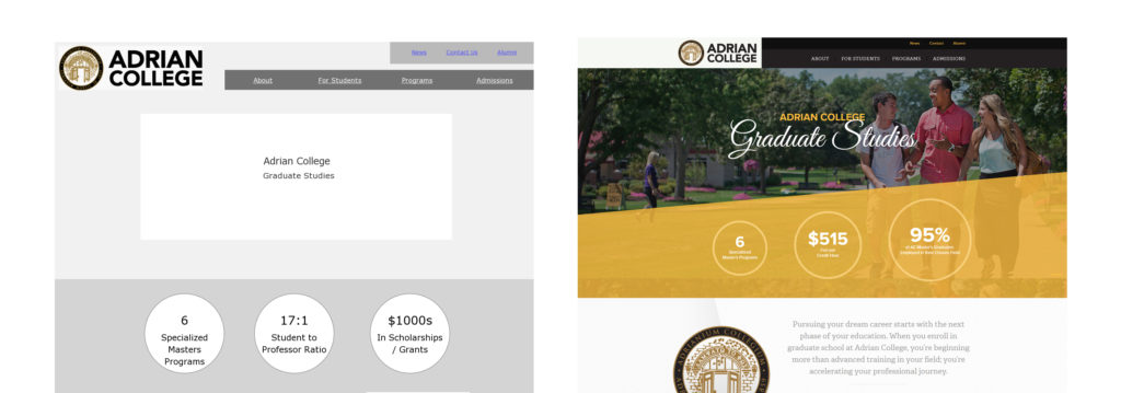 Before and After from website prototype to design
